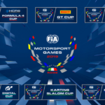 FIA: Kuwait enters inaugural FIA Motorsport Games in Rome with full delegation of drivers across all disciplines